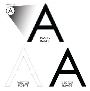 Vector vs Raster Files